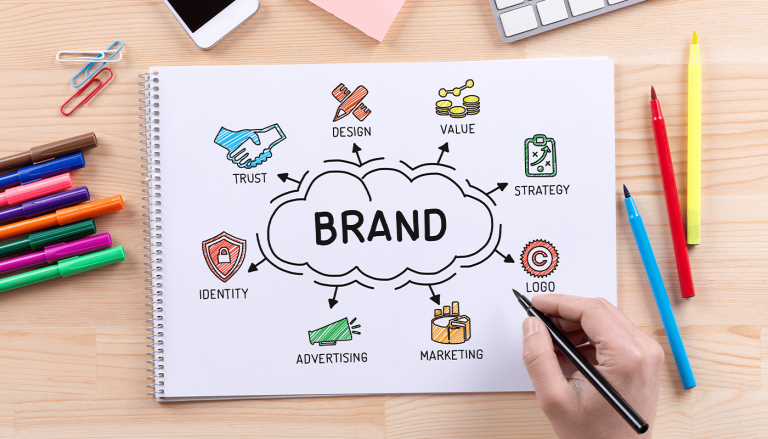 what makes up a brand