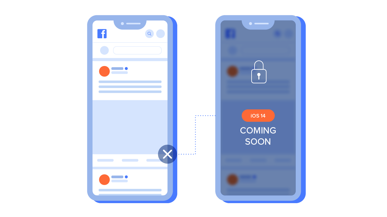 ios 14 changes to facebook ads